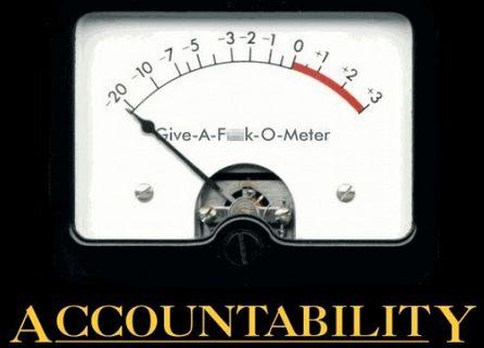 AccountabilityMeter